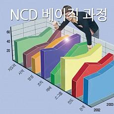 NCD베이직과정 강의PPT